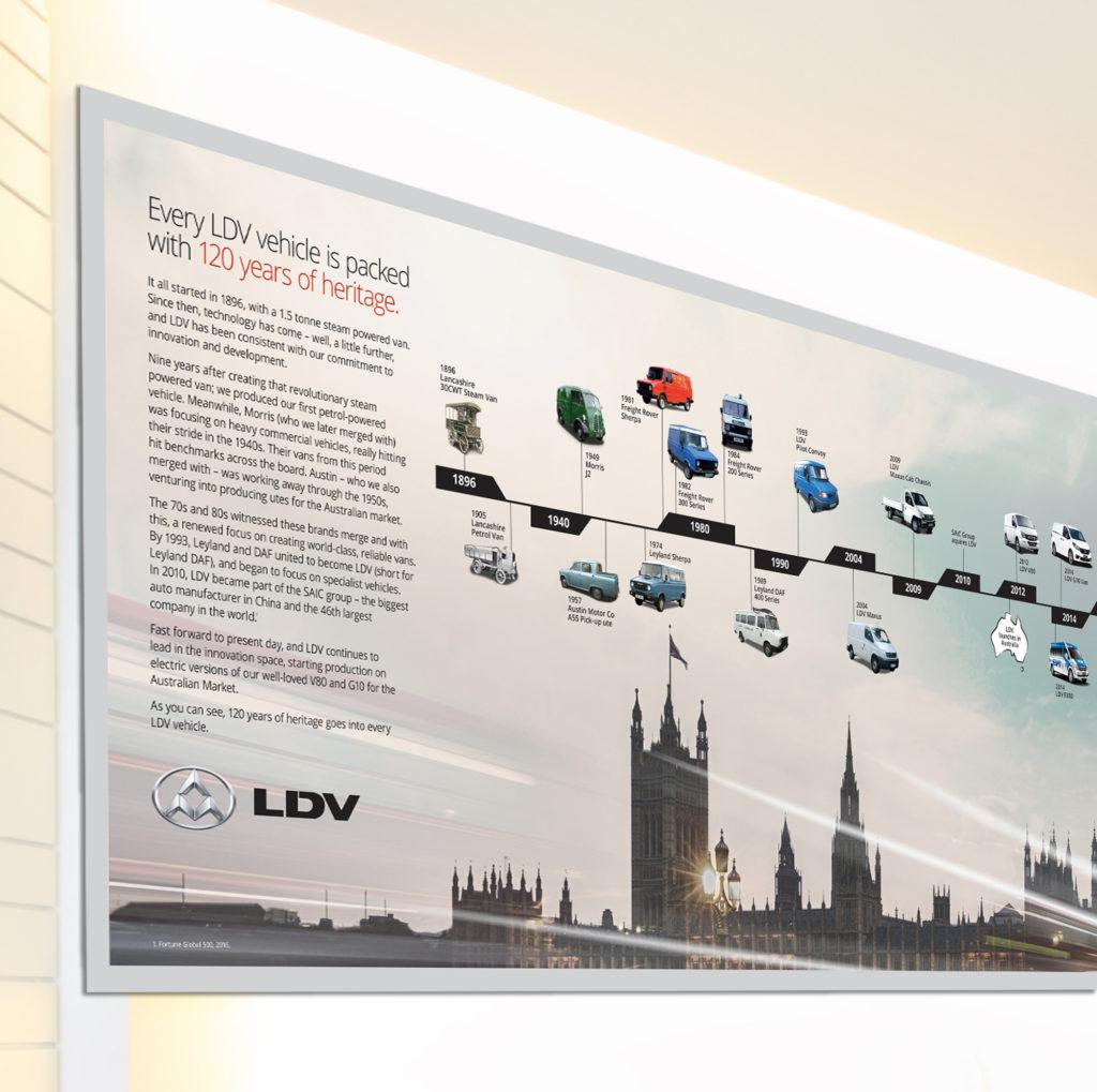 LDV signage